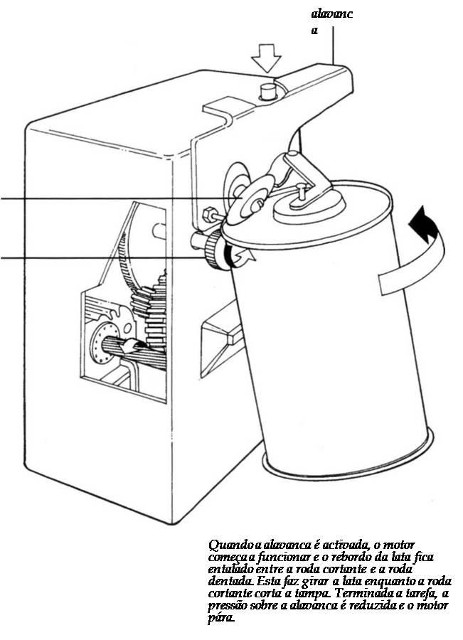 abre-latas-electrico