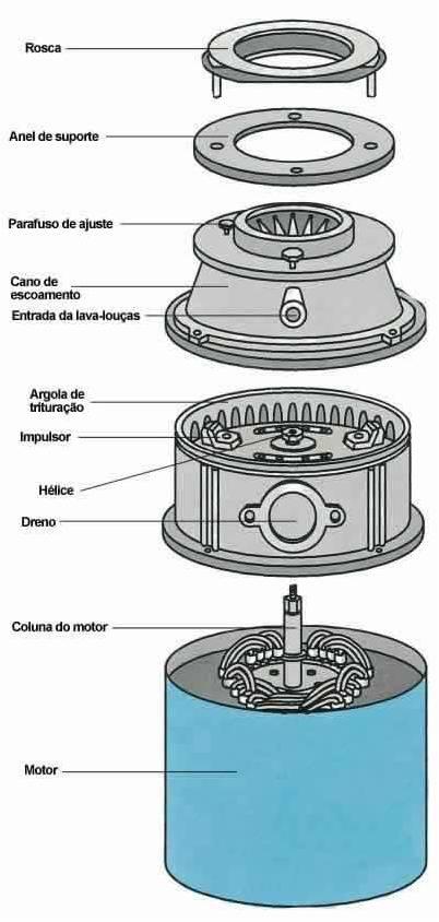 triturador-1