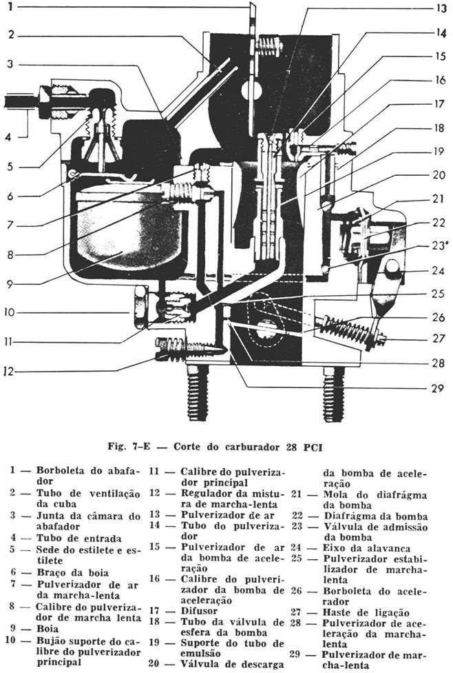carburador-fusca-volkswagem-carocha