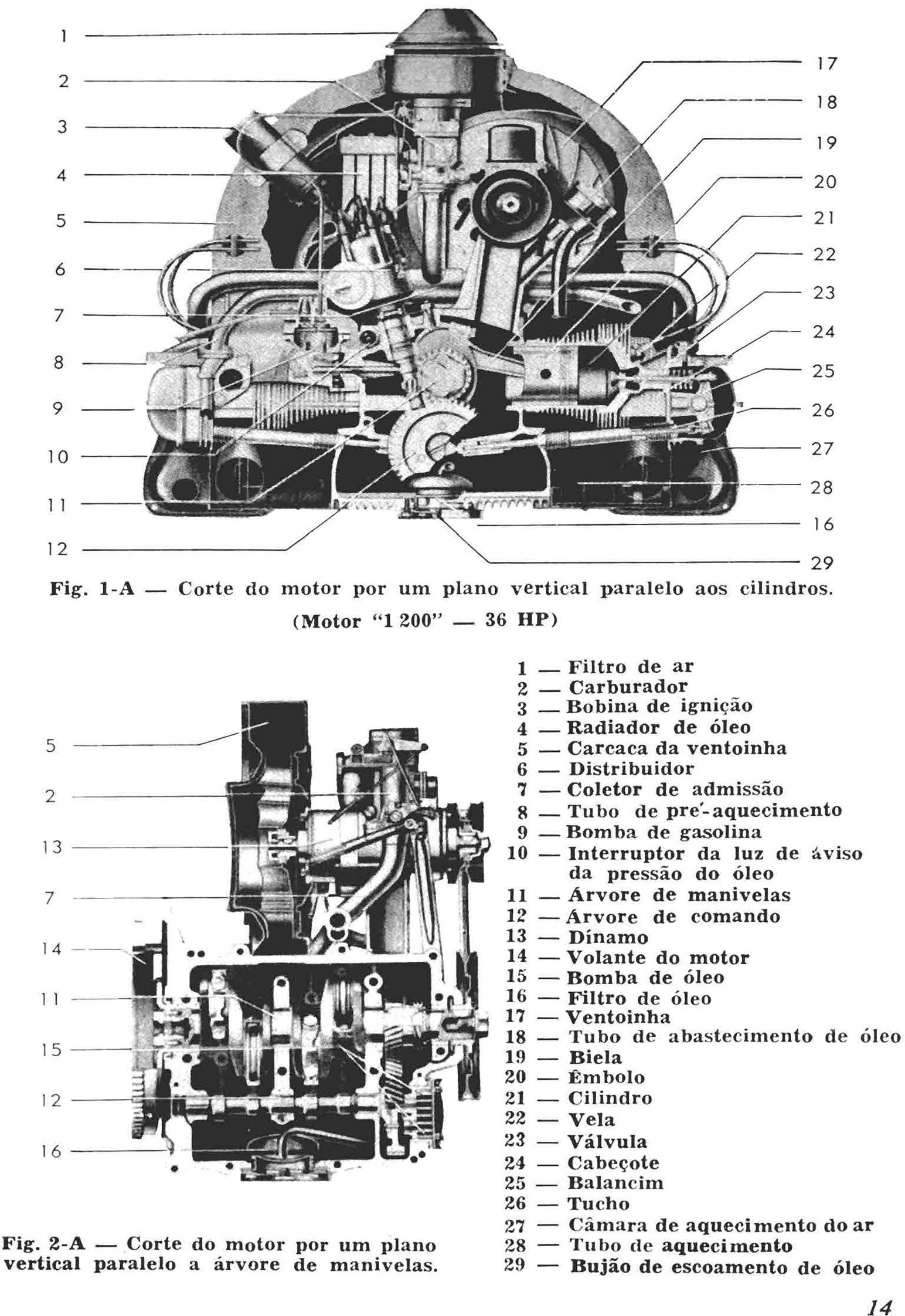 motor-carocha-fusca3