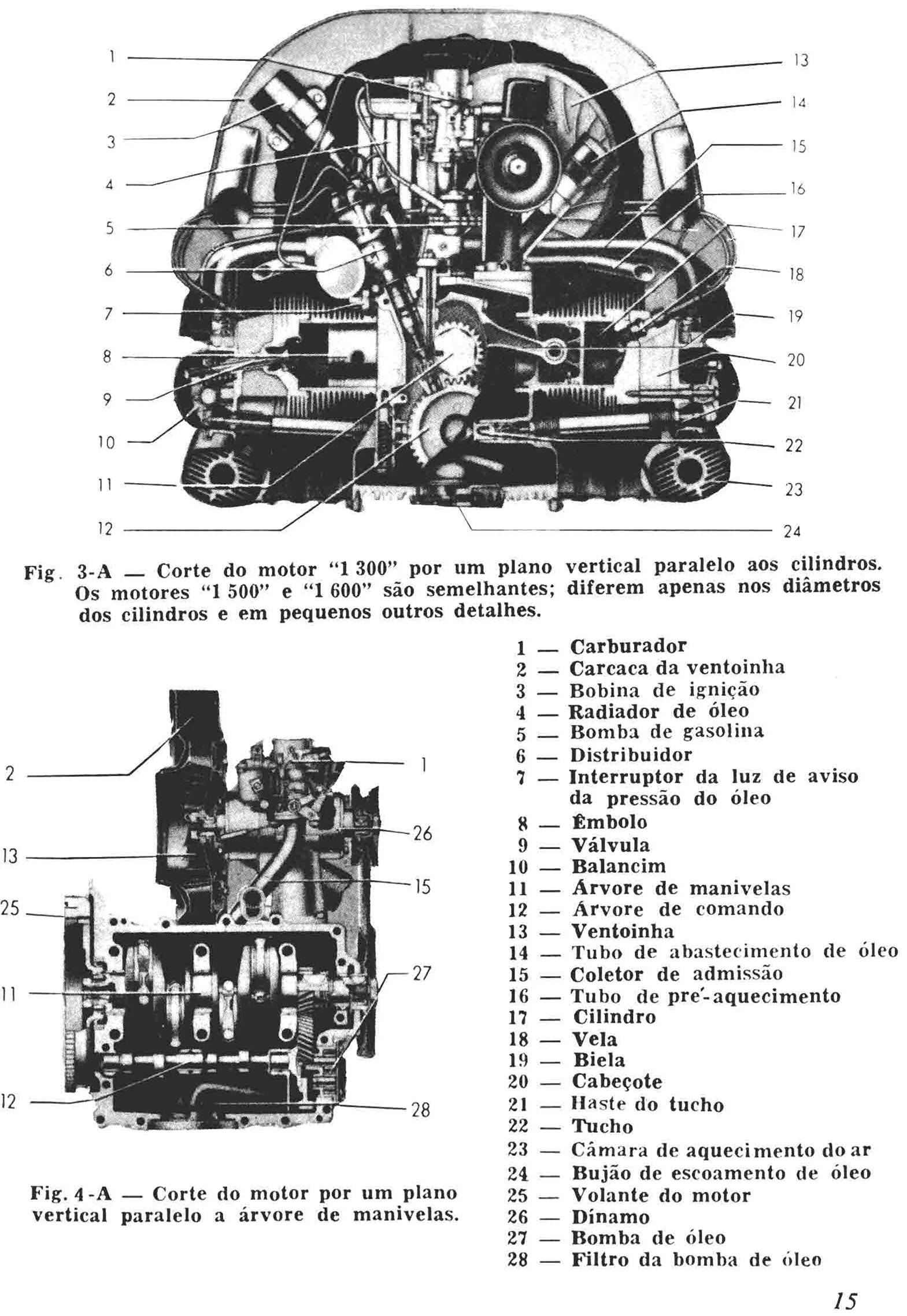 motor-carocha-fusca4