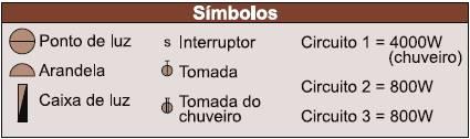 simbologia-da-rede-de-distribuicao1