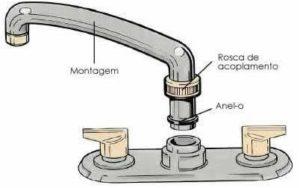 As torneiras de cozinha contêm um ou mais anéis de vedação para evitar que a água vazeao redor da bica