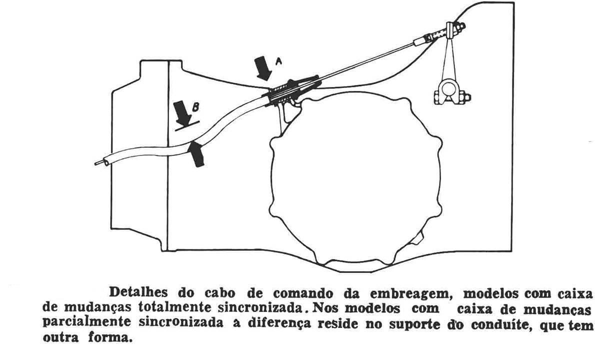 cabo-de-comando-da-embreagem