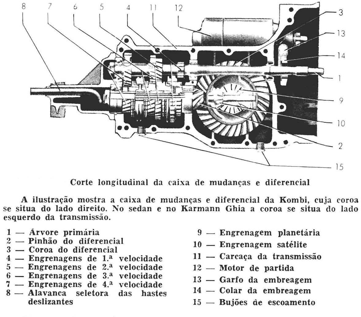 caixa-de-mudancas-e-diferencial