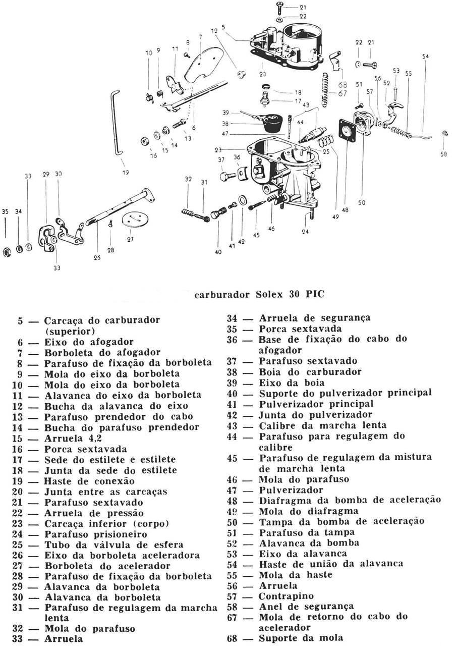 carburador solex h 30 pic fa a voc mesmo rh facavocemesmo net Carburetor Parts Carburador in the Engine