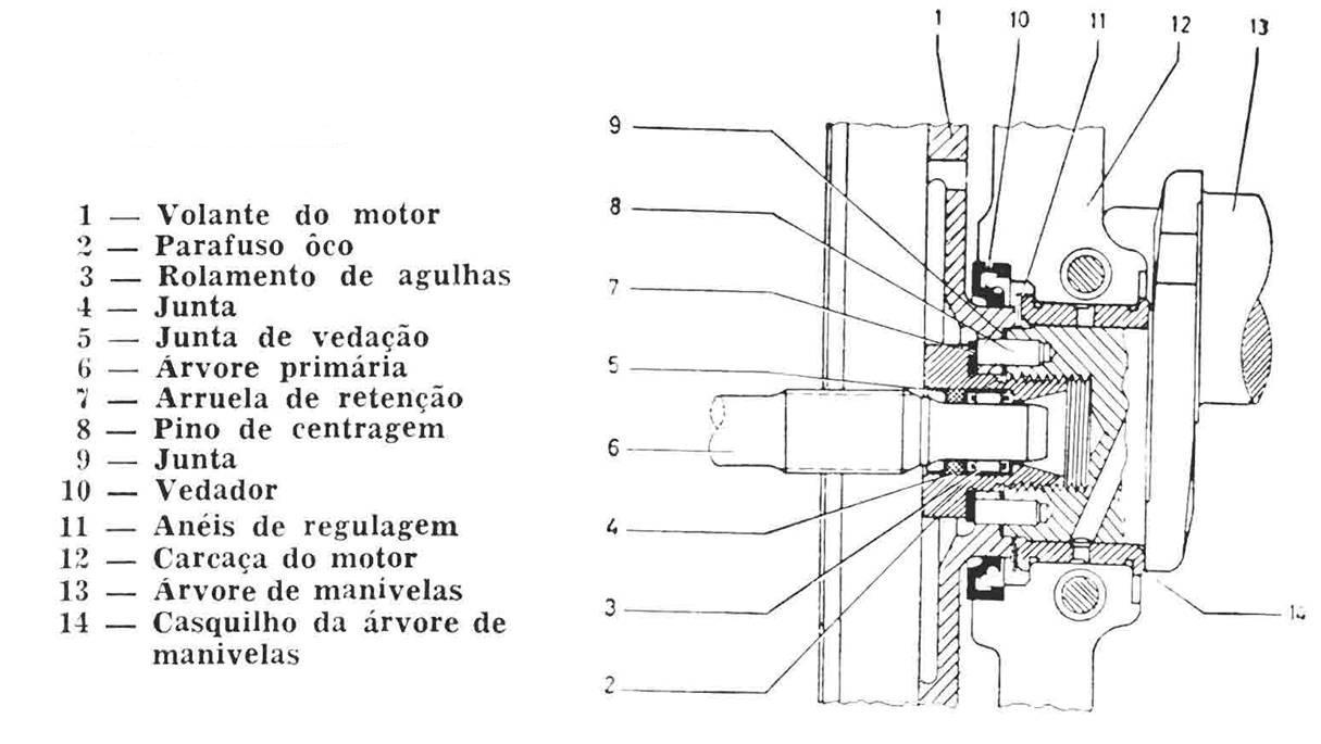 Detalhe de fixação do volante do volkswagen carocha - fusca à arvore de manivelas