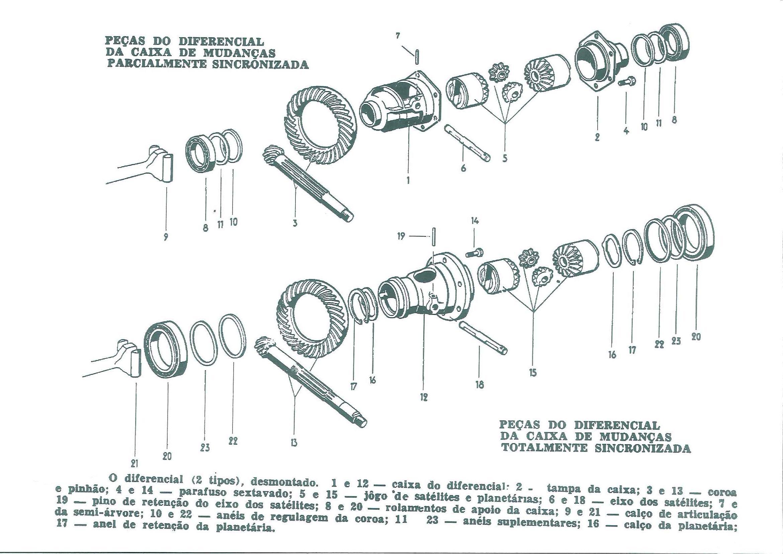 diferencial-da-caixa-de-mudancas